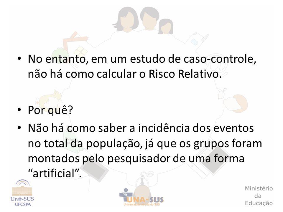 Nestes casos, uma forma de estimar o Risco Relativo é calcular a Razão de Chances.
