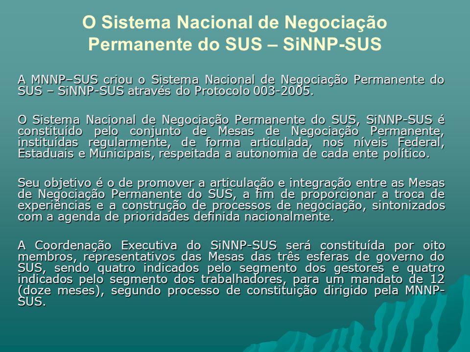 O Sistema Nacional de Negociação Permanente do SUS – SiNNP-SUS A MNNP–SUS criou o Sistema Nacional de Negociação Permanente do SUS – SiNNP-SUS através