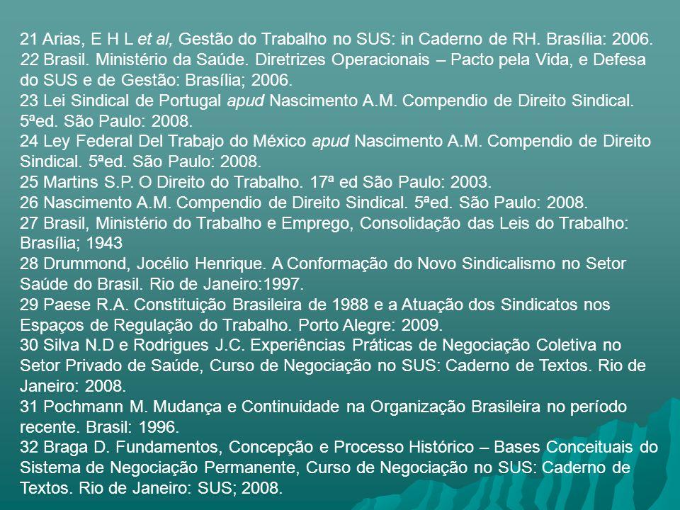 21 Arias, E H L et al, Gestão do Trabalho no SUS: in Caderno de RH. Brasília: 2006. 22 Brasil. Ministério da Saúde. Diretrizes Operacionais – Pacto pe