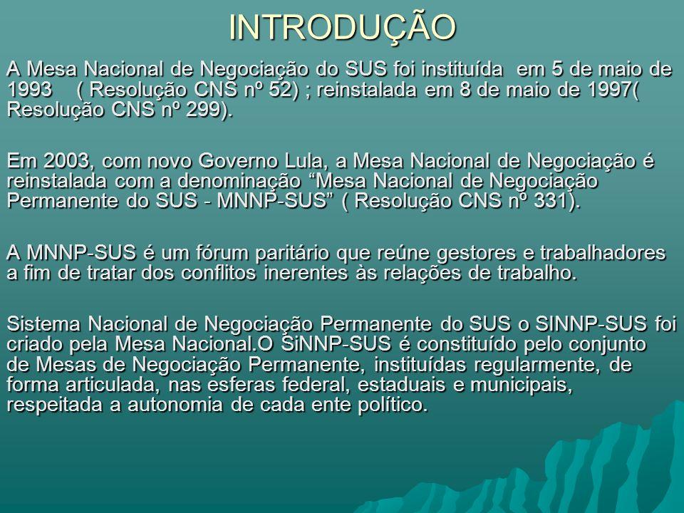 INTRODUÇÃO A Mesa Nacional de Negociação do SUS foi instituída em 5 de maio de 1993 ( Resolução CNS nº 52) ; reinstalada em 8 de maio de 1997( Resoluç