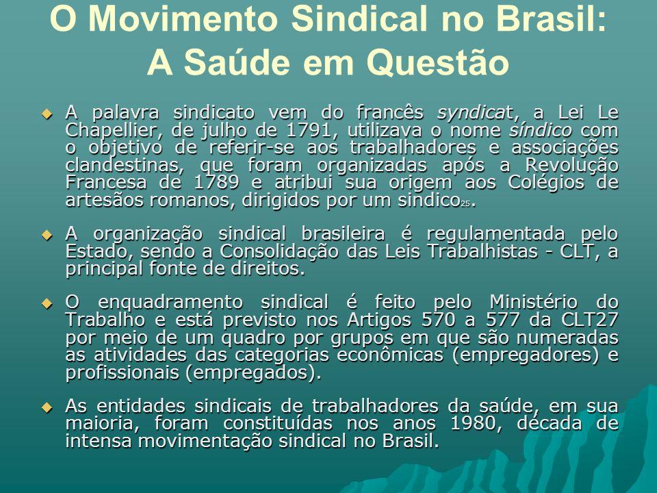 O Movimento Sindical no Brasil: A Saúde em Questão A palavra sindicato vem do francês syndicat, a Lei Le Chapellier, de julho de 1791, utilizava o nom