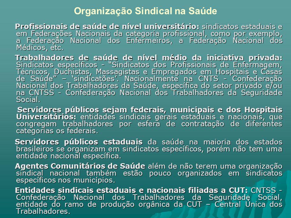 Organização Sindical na Saúde Profissionais de saúde de nível universitário: sindicatos estaduais e em Federações Nacionais da categoria profissional,