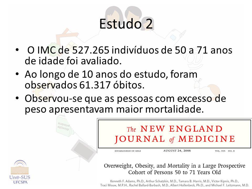 Estudo 2 O IMC de 527.265 indivíduos de 50 a 71 anos de idade foi avaliado. Ao longo de 10 anos do estudo, foram observados 61.317 óbitos. Observou-se