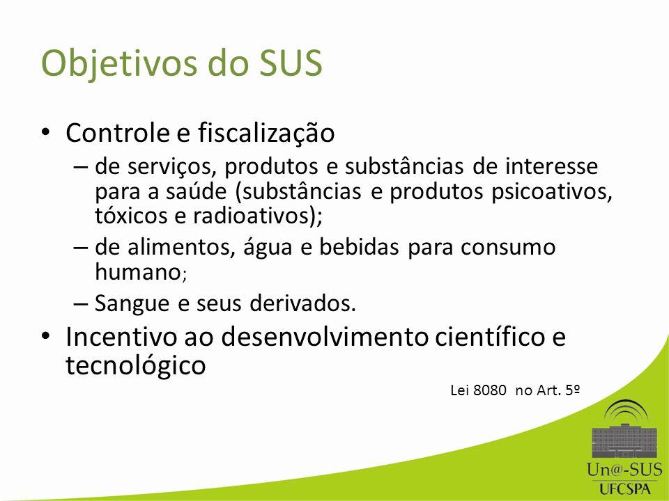 Objetivos do SUS Controle e fiscalização – de serviços, produtos e substâncias de interesse para a saúde (substâncias e produtos psicoativos, tóxicos