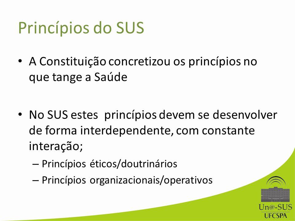 Princípios do SUS A Constituição concretizou os princípios no que tange a Saúde No SUS estes princípios devem se desenvolver de forma interdependente,