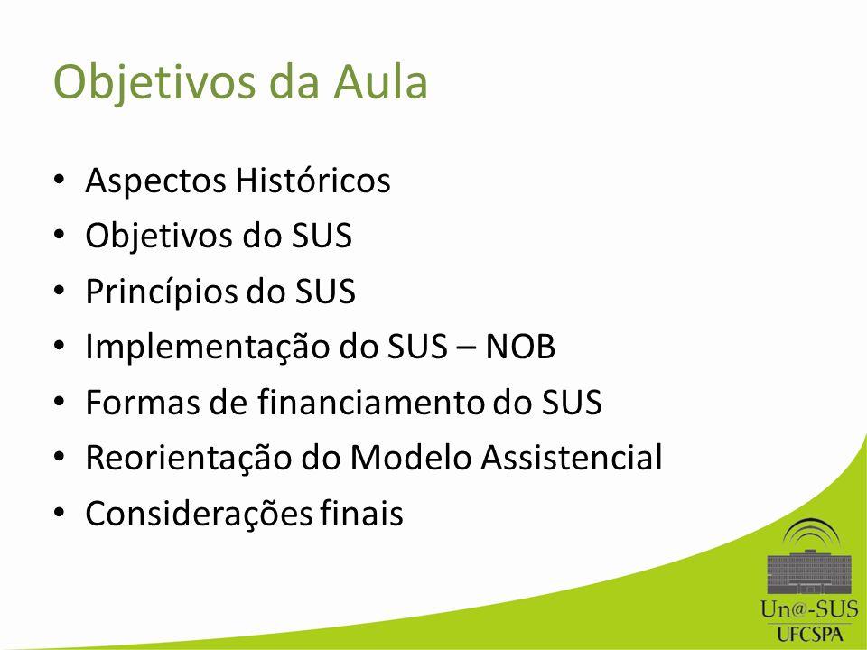 Objetivos da Aula Aspectos Históricos Objetivos do SUS Princípios do SUS Implementação do SUS – NOB Formas de financiamento do SUS Reorientação do Modelo Assistencial Considerações finais