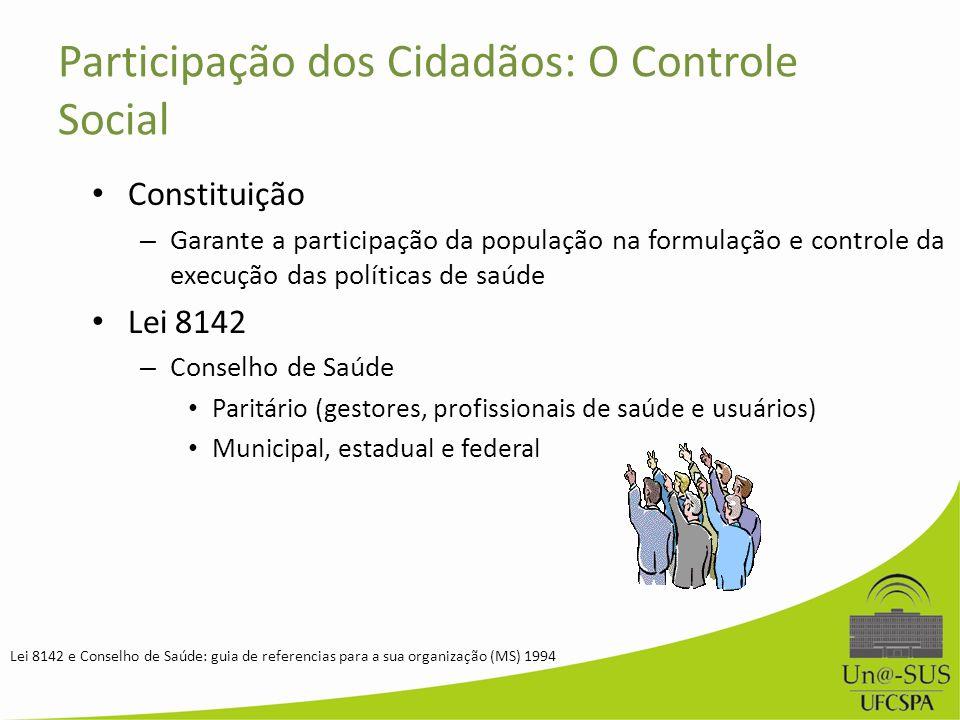 Constituição – Garante a participação da população na formulação e controle da execução das políticas de saúde Lei 8142 – Conselho de Saúde Paritário