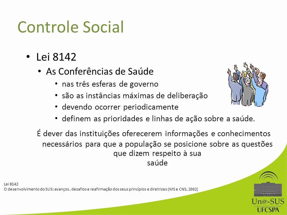 Lei 8142 As Conferências de Saúde nas três esferas de governo são as instâncias máximas de deliberação devendo ocorrer periodicamente definem as prior