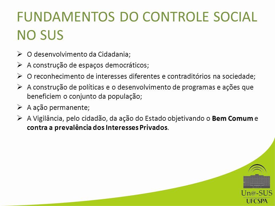 O desenvolvimento da Cidadania; A construção de espaços democráticos; O reconhecimento de interesses diferentes e contraditórios na sociedade; A const