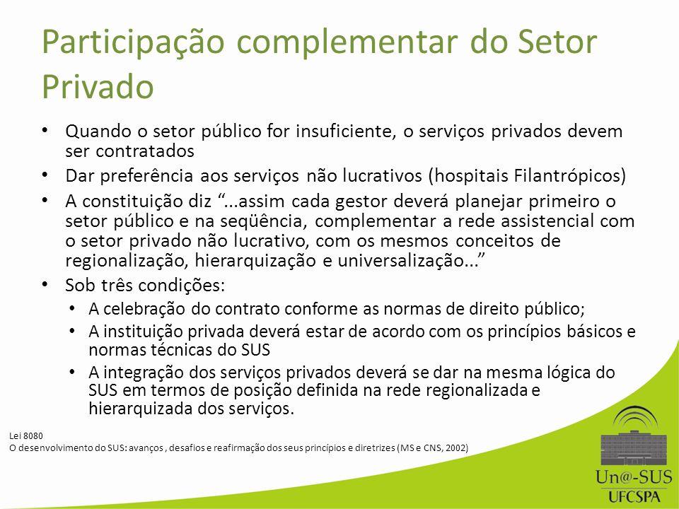 Participação complementar do Setor Privado Quando o setor público for insuficiente, o serviços privados devem ser contratados Dar preferência aos serv