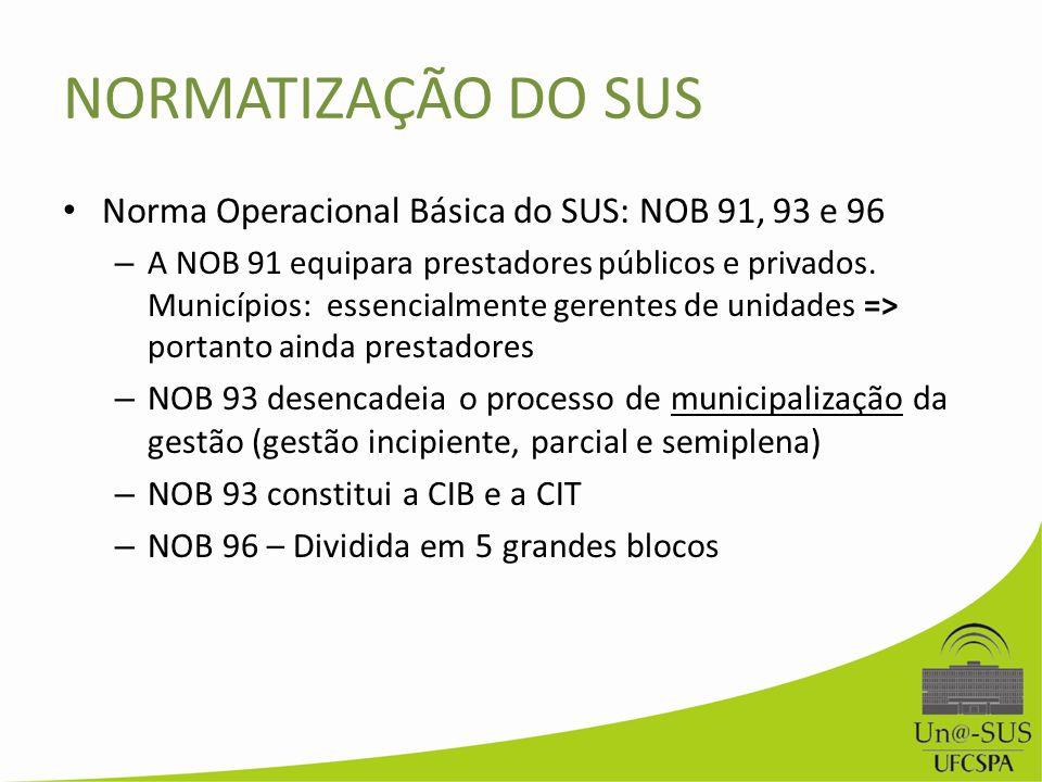 NORMATIZAÇÃO DO SUS Norma Operacional Básica do SUS: NOB 91, 93 e 96 – A NOB 91 equipara prestadores públicos e privados. Municípios: essencialmente g