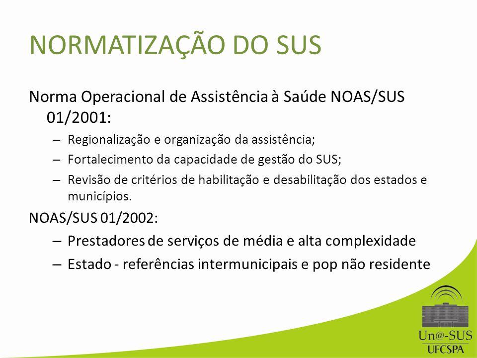 NORMATIZAÇÃO DO SUS Norma Operacional de Assistência à Saúde NOAS/SUS 01/2001: – Regionalização e organização da assistência; – Fortalecimento da capa