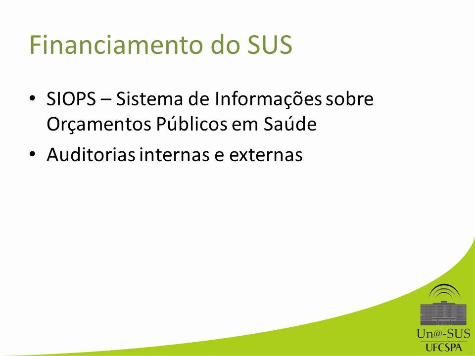 Financiamento do SUS SIOPS – Sistema de Informações sobre Orçamentos Públicos em Saúde Auditorias internas e externas