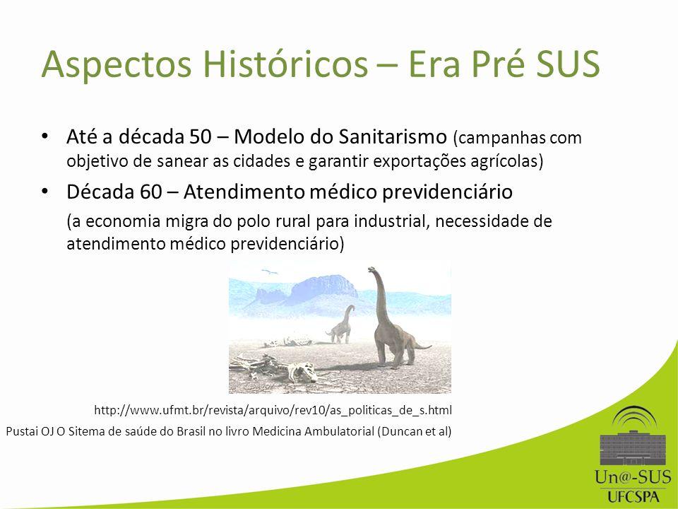 Aspectos Históricos – Era Pré SUS Até a década 50 – Modelo do Sanitarismo (campanhas com objetivo de sanear as cidades e garantir exportações agrícola