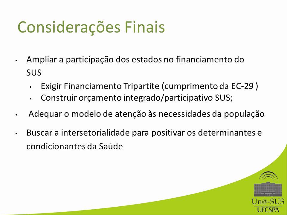 Considerações Finais Ampliar a participação dos estados no financiamento do SUS Exigir Financiamento Tripartite (cumprimento da EC-29 ) Construir orça