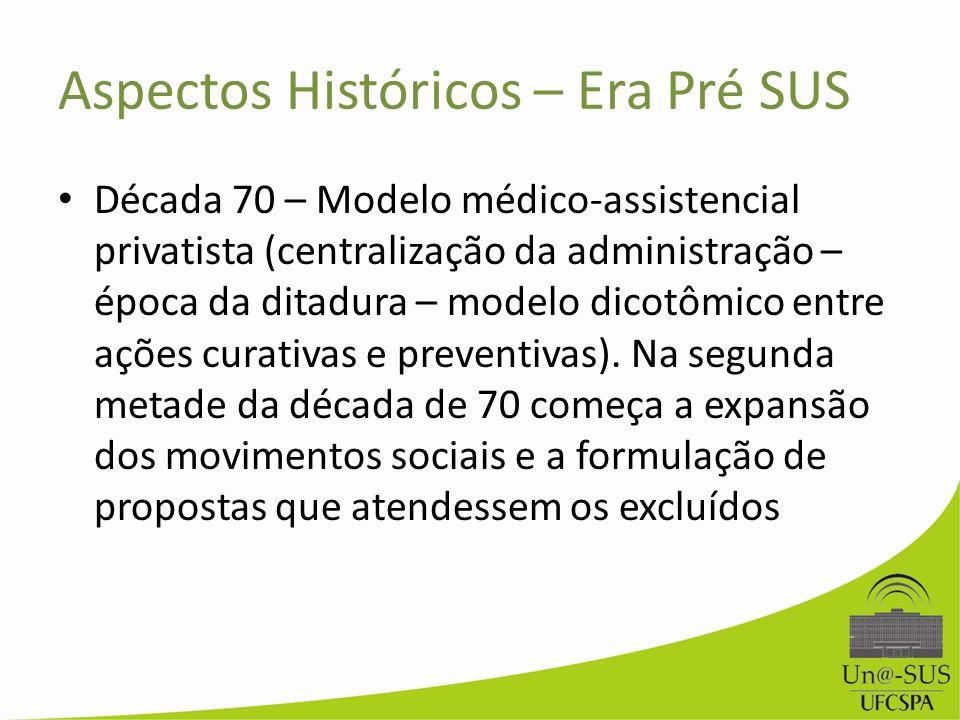 Aspectos Históricos – Era Pré SUS Década 70 – Modelo médico-assistencial privatista (centralização da administração – época da ditadura – modelo dicot