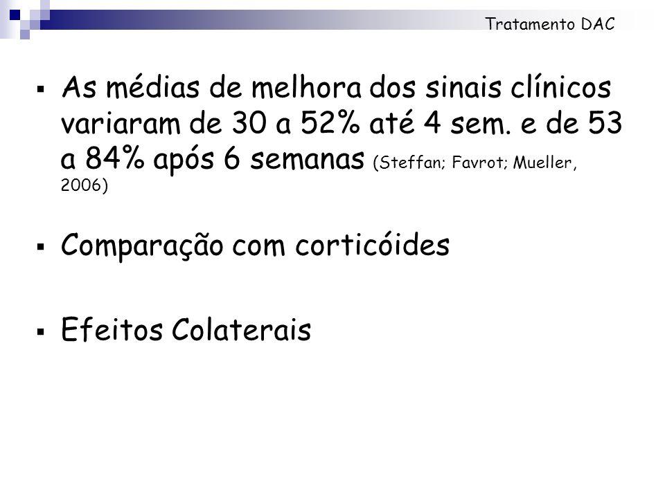 As médias de melhora dos sinais clínicos variaram de 30 a 52% até 4 sem. e de 53 a 84% após 6 semanas (Steffan; Favrot; Mueller, 2006) Comparação com