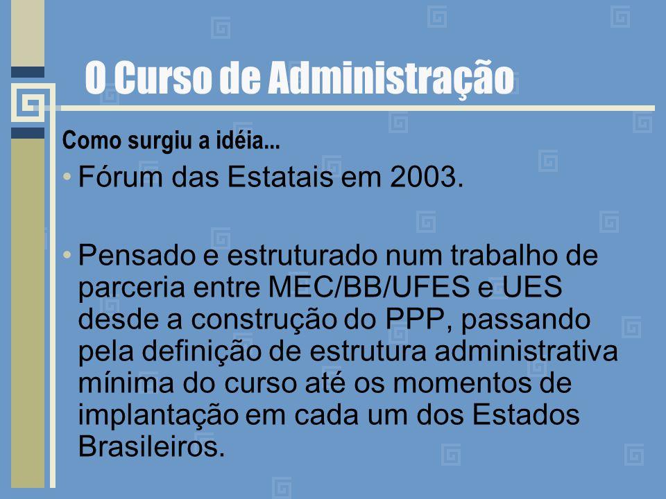 O Curso de Administração Como surgiu a idéia... Fórum das Estatais em 2003. Pensado e estruturado num trabalho de parceria entre MEC/BB/UFES e UES des