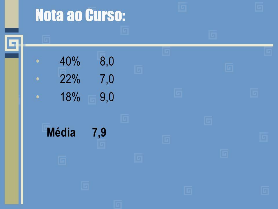 Nota ao Curso: 40% 8,0 22% 7,0 18% 9,0 Média 7,9