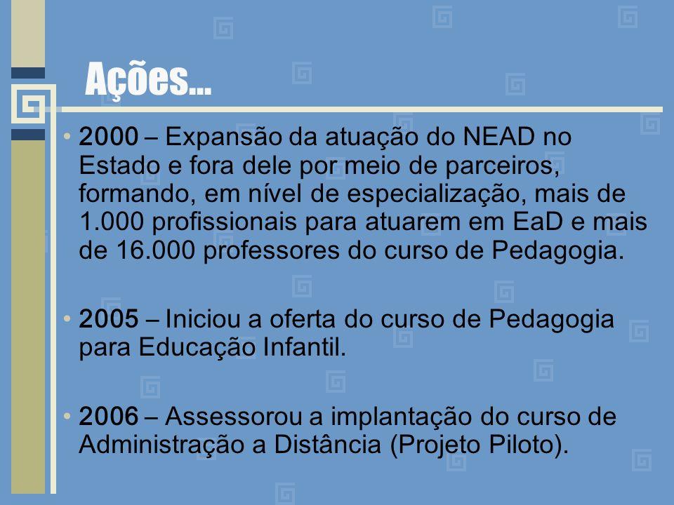 Ações... 2000 – Expansão da atuação do NEAD no Estado e fora dele por meio de parceiros, formando, em nível de especialização, mais de 1.000 profissio