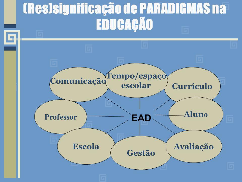 O Curso de Administração Como surgiu a idéia...Fórum das Estatais em 2003.