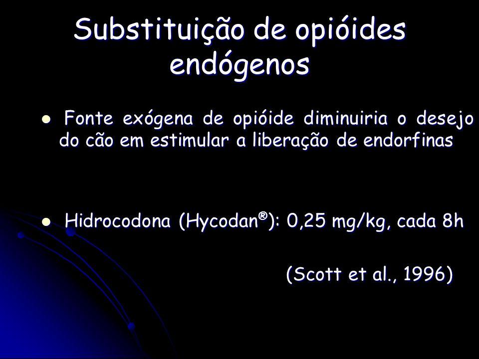 Substituição de opióides endógenos Fonte exógena de opióide diminuiria o desejo do cão em estimular a liberação de endorfinas Fonte exógena de opióide