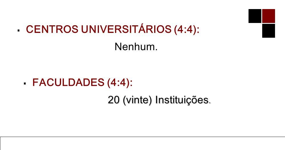 Ensino de Administração do Geral ao Específico 9 Prof. Dr. Mário César Barreto Moraes UNIVERSIDADES (4:4): 27 instituições. Universidades Federais – 7