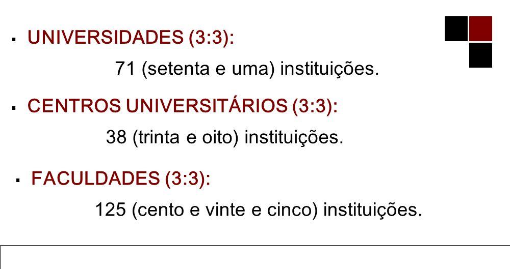 Ensino de Administração do Geral ao Específico 10 Prof. Dr. Mário César Barreto Moraes FACULDADES (4:4): 20 (vinte) Instituições. CENTROS UNIVERSITÁRI