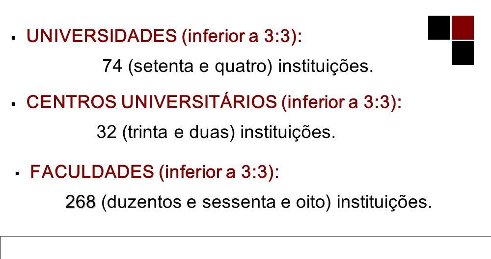 Ensino de Administração do Geral ao Específico 11 Prof. Dr. Mário César Barreto Moraes UNIVERSIDADES (3:3): 71 (setenta e uma) instituições. CENTROS U