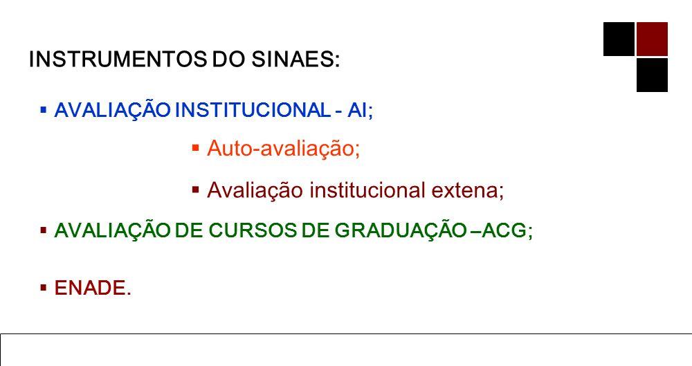 Ensino de Administração do Geral ao Específico 15 Prof. Dr. Mário César Barreto Moraes SINAES