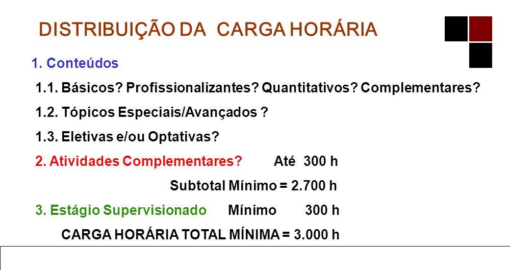 Ensino de Administração do Geral ao Específico 18 Prof. Dr. Mário César Barreto Moraes ORGANIZAÇÃO CURRICULAR f (liberdade, Criatividade, Inovação e F