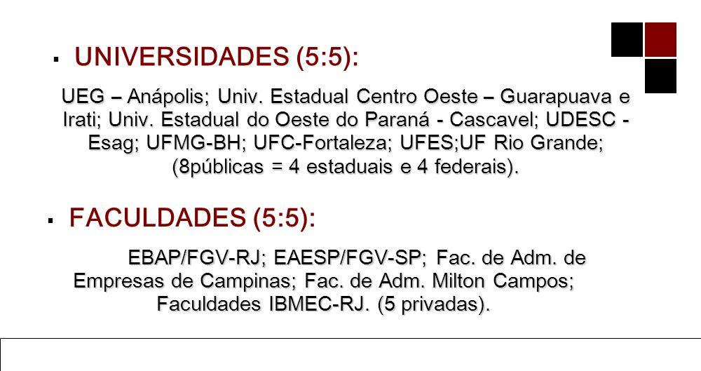 Ensino de Administração do Geral ao Específico 2 Prof. Dr. Mário César Barreto Moraes ASPECTOS RELEVANTES ENADE EM ADMINISTRAÇÃO