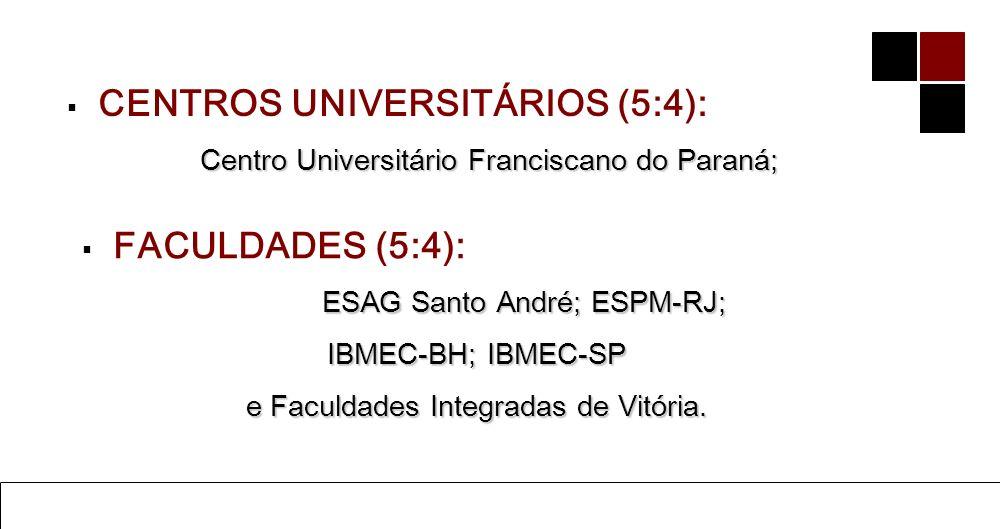 Ensino de Administração do Geral ao Específico 5 Prof. Dr. Mário César Barreto Moraes UNIVERSIDADES (5:4): PUCRJ; UEBH – Sto. Antônio de Jesus; UE Fei