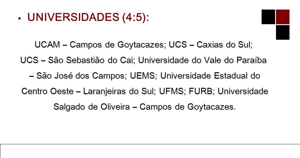 Ensino de Administração do Geral ao Específico 6 Prof. Dr. Mário César Barreto Moraes FACULDADES (5:4): ESAG Santo André; ESPM-RJ; IBMEC-BH; IBMEC-SP