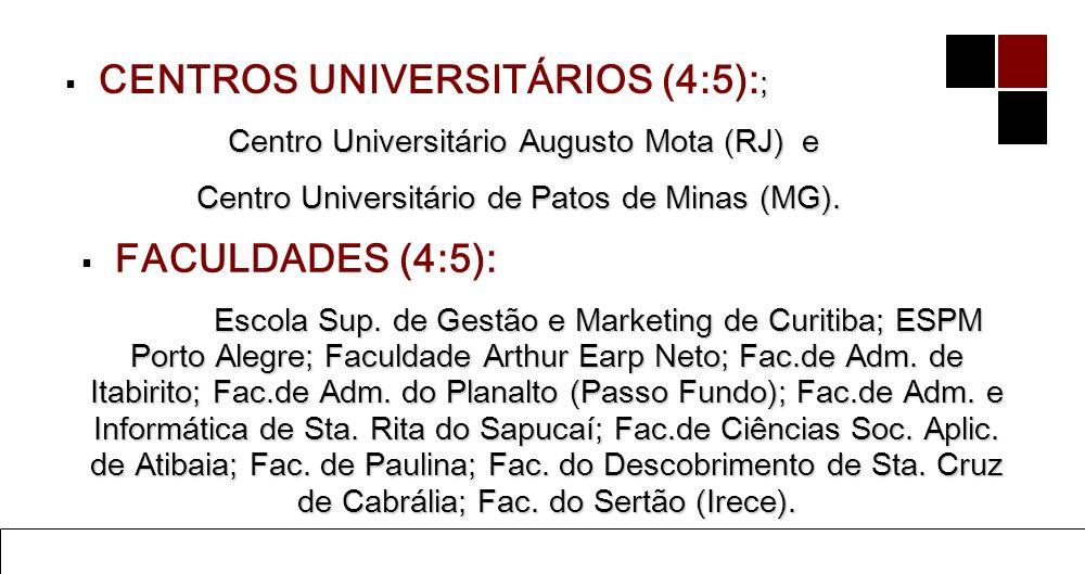 Ensino de Administração do Geral ao Específico 7 Prof. Dr. Mário César Barreto Moraes UNIVERSIDADES (4:5): UCAM – Campos de Goytacazes; UCS – Caxias d