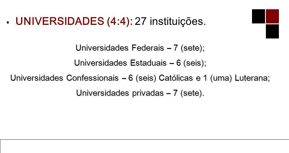 Ensino de Administração do Geral ao Específico 8 Prof. Dr. Mário César Barreto Moraes FACULDADES (4:5): Escola Sup. de Gestão e Marketing de Curitiba;