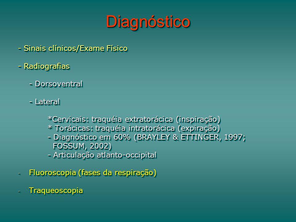 DiagnósticoDiagnóstico - Sinais clínicos/Exame Físico - Radiografias - Dorsoventral - Lateral *Cervicais: traquéia extratorácica (inspiração) * Toráci