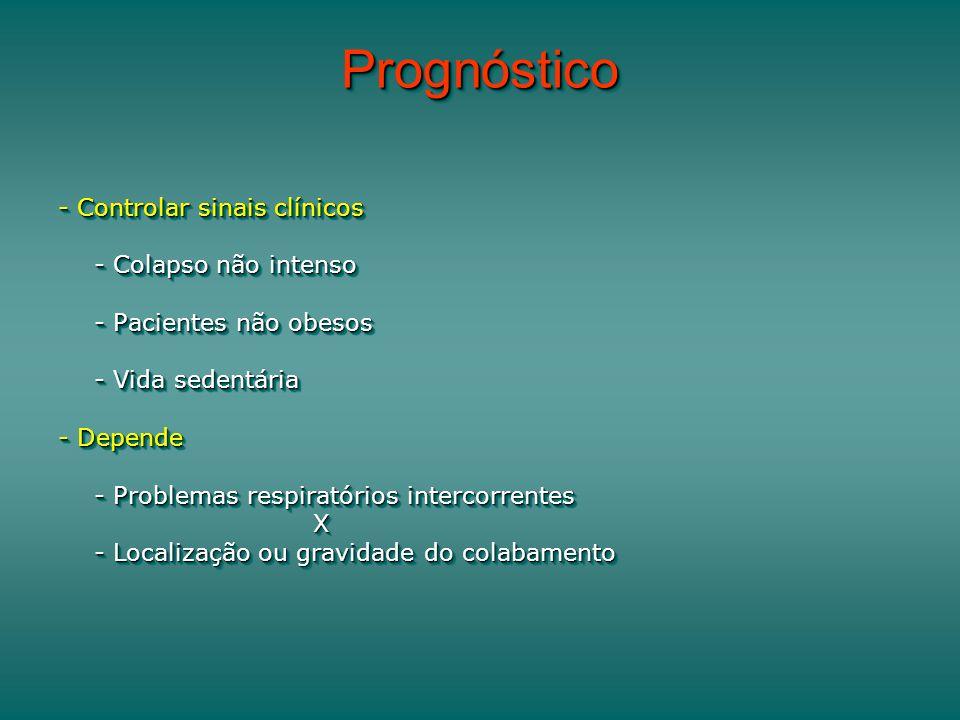 PrognósticoPrognóstico - Controlar sinais clínicos - Colapso não intenso - Pacientes não obesos - Vida sedentária - Depende - Problemas respiratórios intercorrentes X - Localização ou gravidade do colabamento - Controlar sinais clínicos - Colapso não intenso - Pacientes não obesos - Vida sedentária - Depende - Problemas respiratórios intercorrentes X - Localização ou gravidade do colabamento