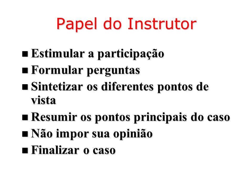 Papel do Instrutor Estimular a participação Estimular a participação Formular perguntas Formular perguntas Sintetizar os diferentes pontos de vista Si