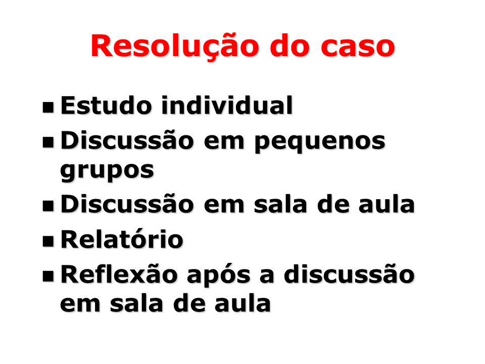 Resolução do caso Estudo individual Estudo individual Discussão em pequenos grupos Discussão em pequenos grupos Discussão em sala de aula Discussão em