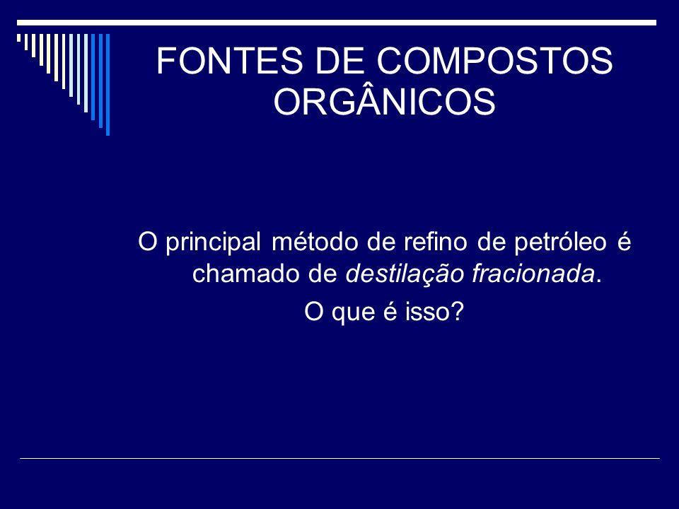 FONTES DE COMPOSTOS ORGÂNICOS O principal método de refino de petróleo é chamado de destilação fracionada. O que é isso?