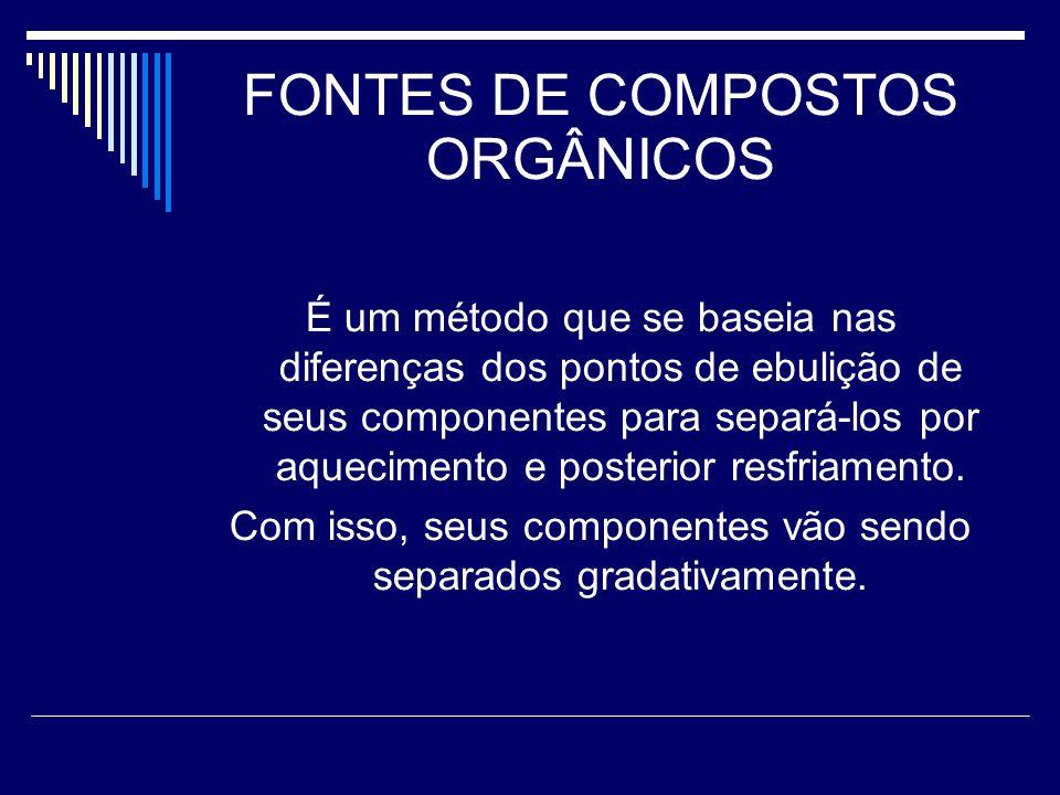 FONTES DE COMPOSTOS ORGÂNICOS É um método que se baseia nas diferenças dos pontos de ebulição de seus componentes para separá-los por aquecimento e po