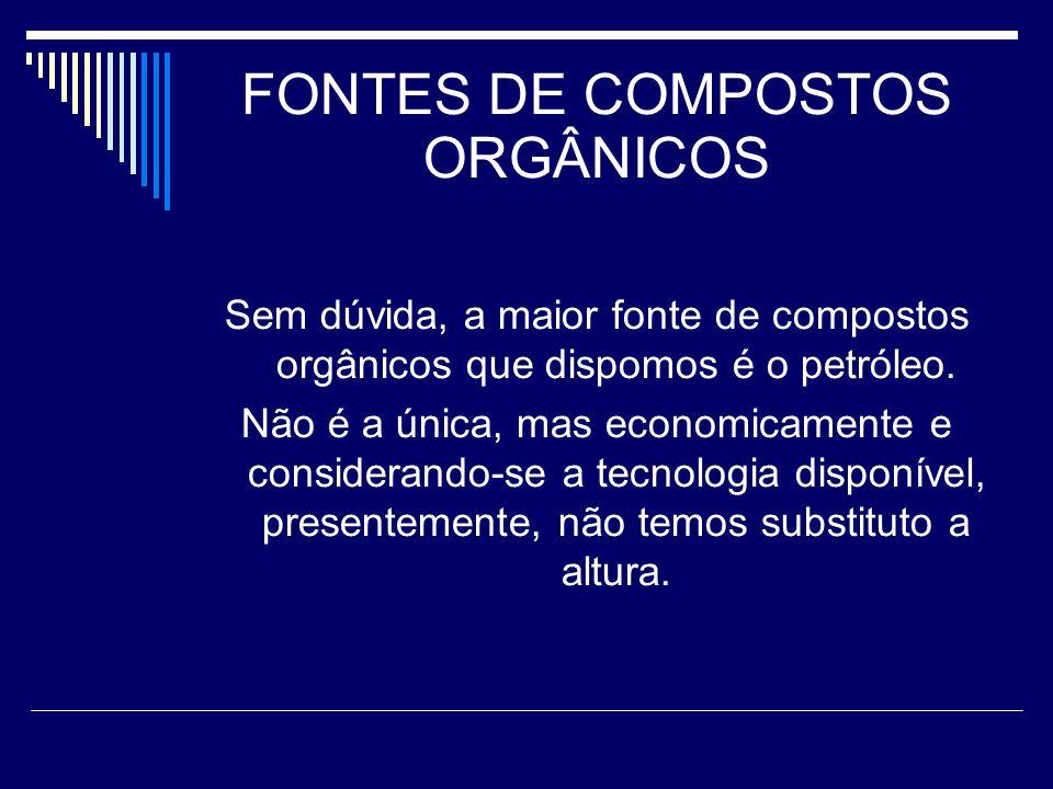 FONTES DE COMPOSTOS ORGÂNICOS É um método que se baseia nas diferenças dos pontos de ebulição de seus componentes para separá-los por aquecimento e posterior resfriamento.