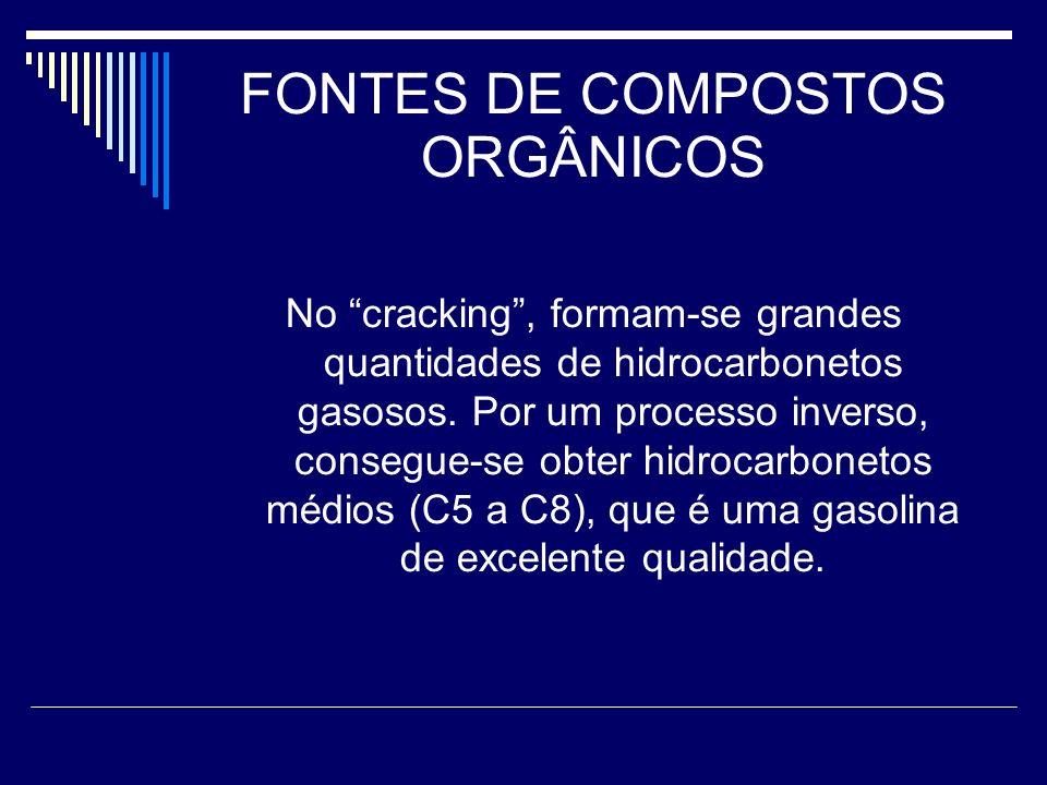 FONTES DE COMPOSTOS ORGÂNICOS No cracking, formam-se grandes quantidades de hidrocarbonetos gasosos.