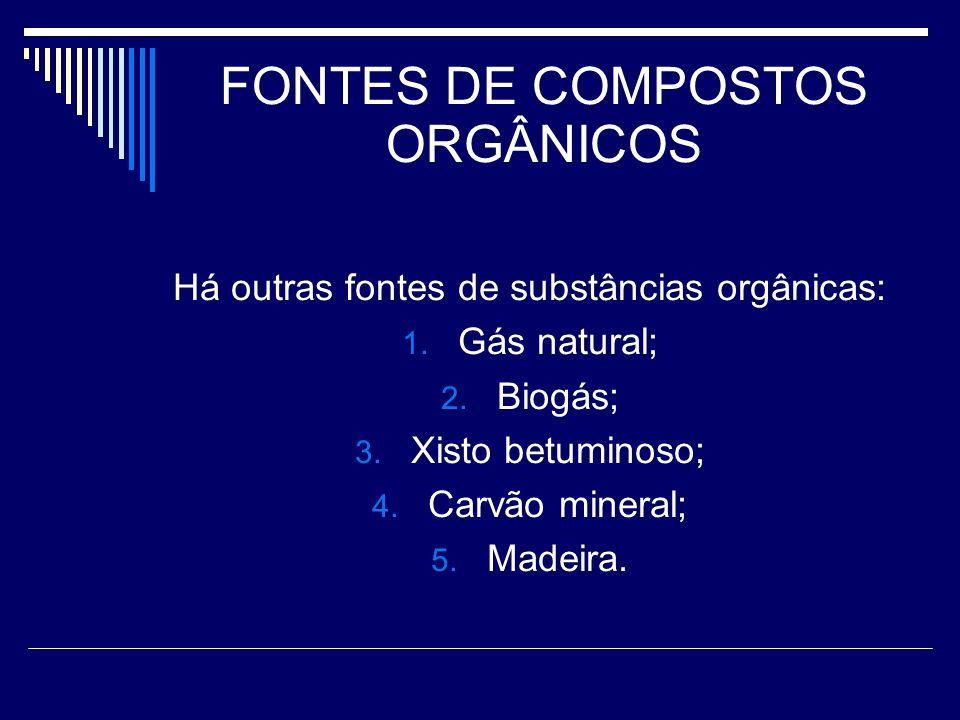 FONTES DE COMPOSTOS ORGÂNICOS Há outras fontes de substâncias orgânicas: 1. Gás natural; 2. Biogás; 3. Xisto betuminoso; 4. Carvão mineral; 5. Madeira