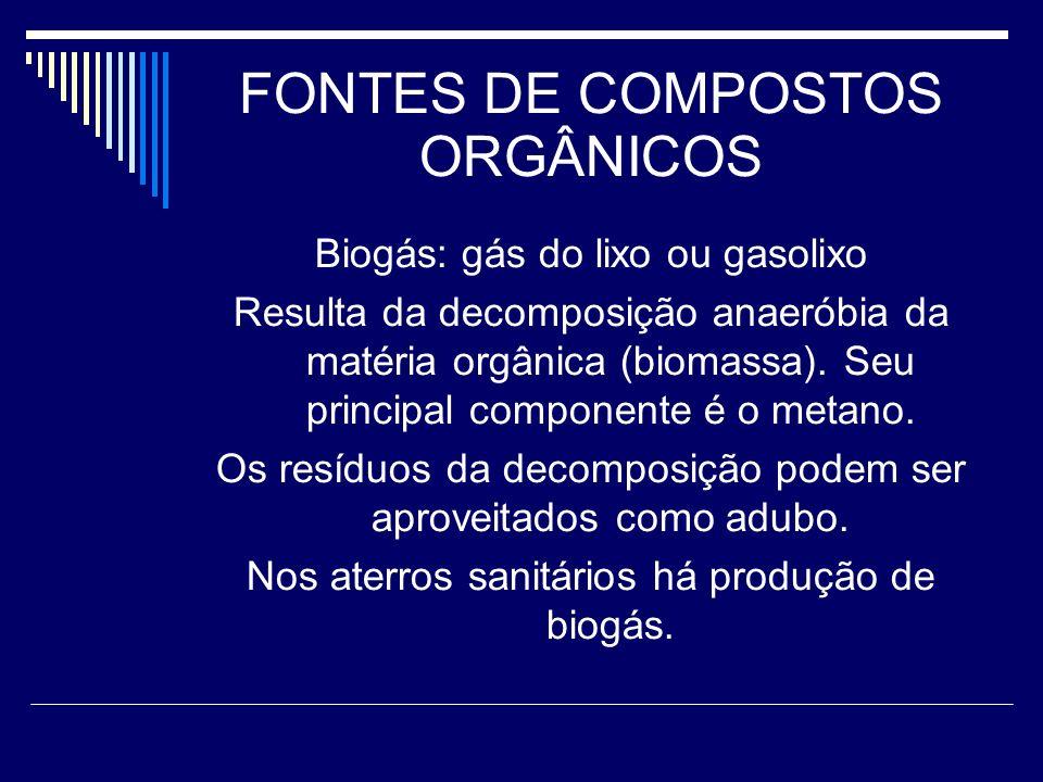 FONTES DE COMPOSTOS ORGÂNICOS Biogás: gás do lixo ou gasolixo Resulta da decomposição anaeróbia da matéria orgânica (biomassa). Seu principal componen