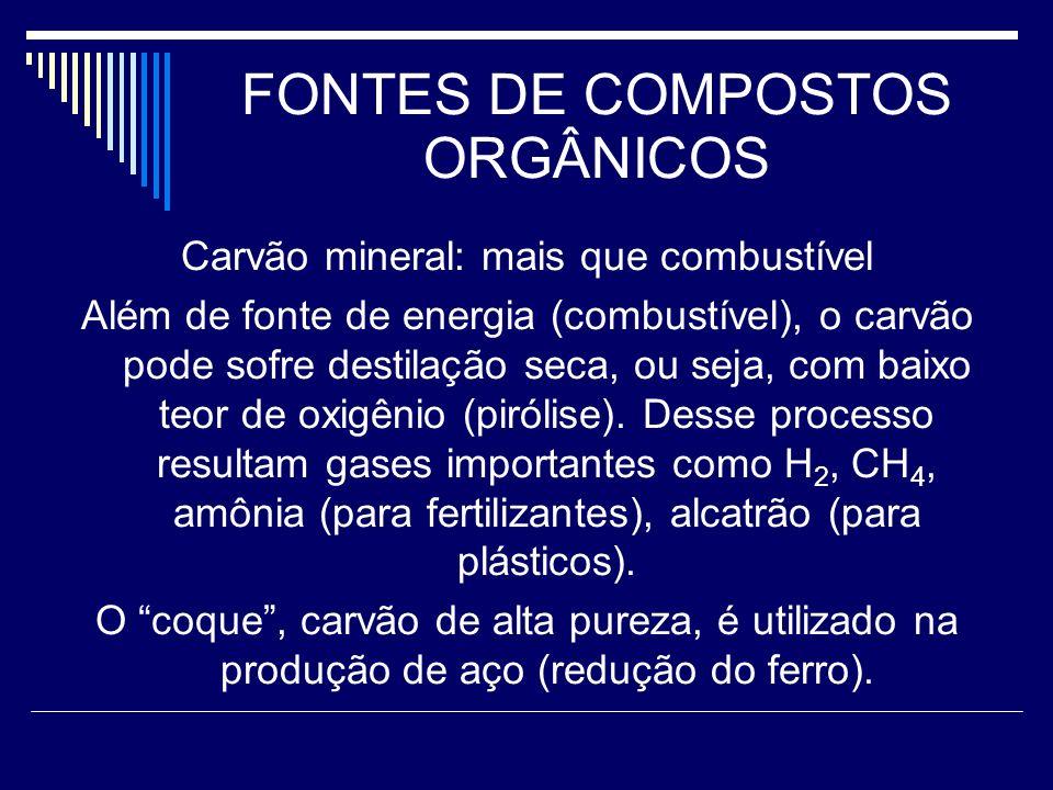 FONTES DE COMPOSTOS ORGÂNICOS Carvão mineral: mais que combustível Além de fonte de energia (combustível), o carvão pode sofre destilação seca, ou seja, com baixo teor de oxigênio (pirólise).