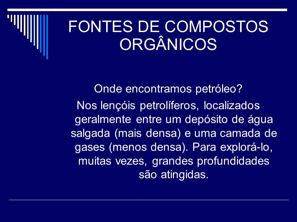 FONTES DE COMPOSTOS ORGÂNICOS Líquido não volátilC20 a C34Óleo liubrificante SemisólidoC34...Parafina, piche 275C12...Óleo diesel 175-325C12 a C18querosene 40 a 205C5 a C10Gasolina 9-105C5 a C7Benzina 20-60C5, C6Éter de petróleo <35C3,C4GLP EBULIÇÃO(ºC)N.º DE CFRAÇÃO