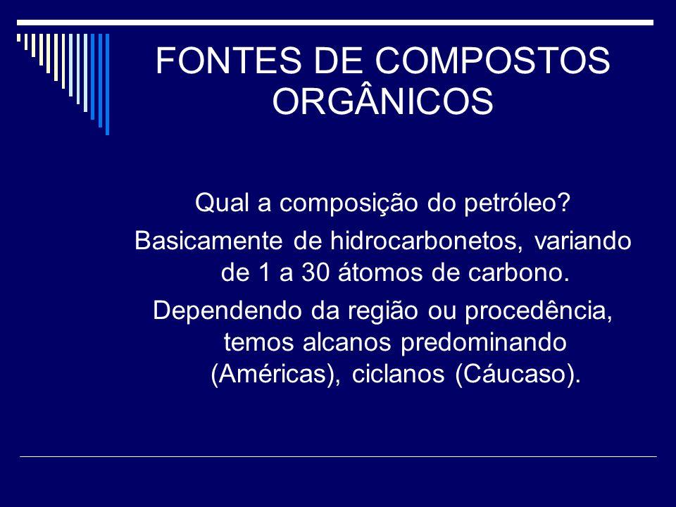 FONTES DE COMPOSTOS ORGÂNICOS Qual a composição do petróleo? Basicamente de hidrocarbonetos, variando de 1 a 30 átomos de carbono. Dependendo da regiã