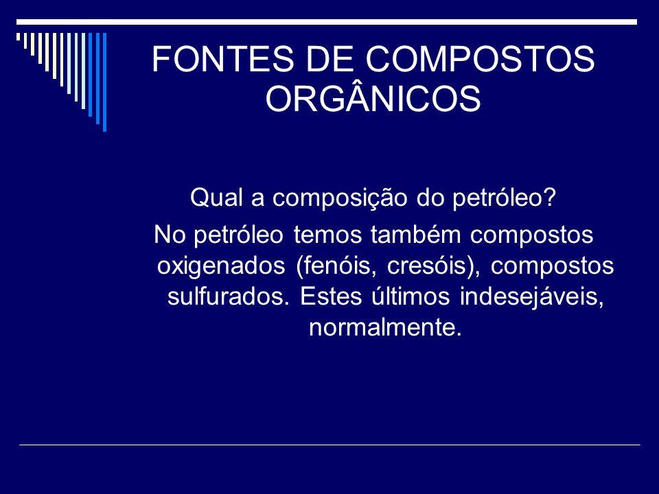 FONTES DE COMPOSTOS ORGÂNICOS Qual a composição do petróleo? No petróleo temos também compostos oxigenados (fenóis, cresóis), compostos sulfurados. Es